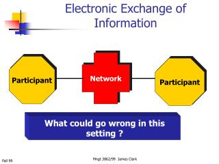 Electronic Exchange of Information