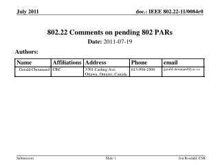 802.22 Comments on pending 802 PARs