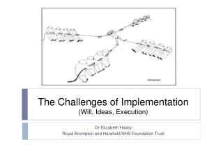 The Challenges of Implementation (Will, Ideas, Execution)