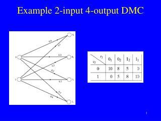 Example 2-input 4-output DMC
