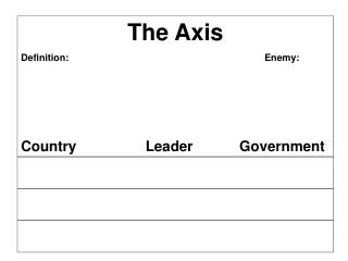 The Axis Definition:						Enemy: Country		     Leader	           Government
