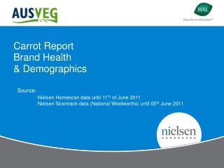 Carrot Report Brand Health & Demographics
