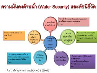 ความมั่นคงด้านน้ำ ( Water Security)  และดัชนีชี้วัด