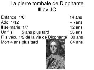La pierre tombale de Diophante lll av JC