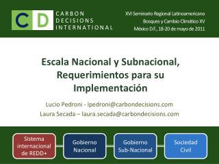 Escala Nacional y  Subnacional , Requerimientos para su Implementación