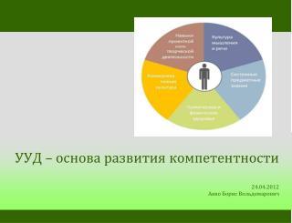 УУД – основа развития компетентности 24.04.2012 Авво Борис Вольдемарович