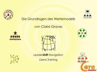 Die Grundlagen des Wertemodells  von Claire Graves