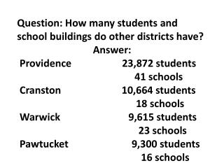 Question : How many students and school buildings do other districts have?
