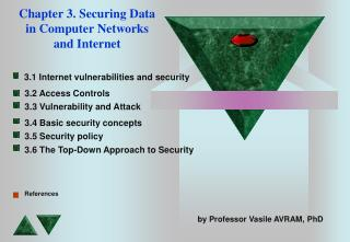 Chapter 3. Securing Data in Computer Networks and Internet