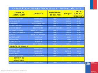 ACCESO SUR DE CALAMA CARACTER: DESARROLLO TERMINAL RODOVIARIO