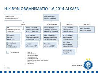 Hjk ry:n Organisaatio 1.6.2014 alkaen
