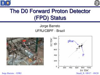 The D0 Forward Proton Detector (FPD) Status