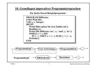 10. Grundlagen imperativer Programmiersprachen