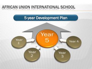 African Union International School