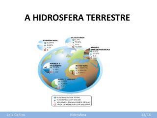 A HIDROSFERA TERRESTRE