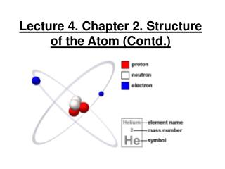 Lecture 4. Chapter 2. Structure of the Atom (Contd.)