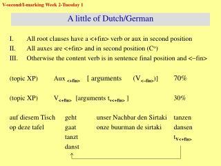 A little of Dutch/German
