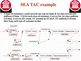 SEA TAC example
