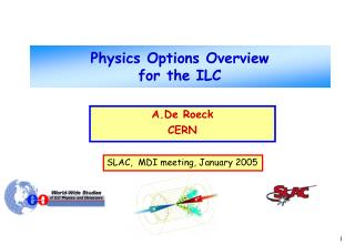 Physics Options Overview for the ILC