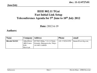 IEEE 802.11 TGai Fast Initial Link Setup  Teleconference Agenda for 5 th  June to 10 th  July 2012