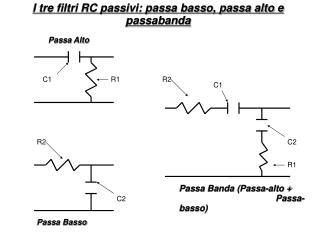 I tre filtri RC passivi: passa basso, passa alto e passabanda