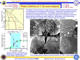 Phase Stability of t' Zirconia (doped)