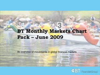 BT Monthly Markets Chart Pack – June 2009