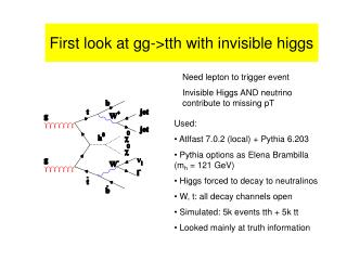 First look at gg->tth with invisible higgs