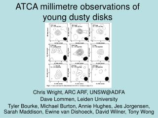 ATCA millimetre observations of young dusty disks