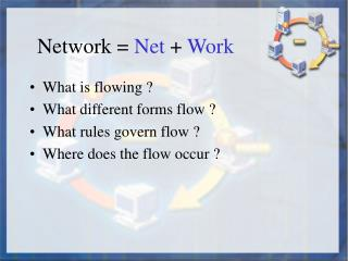 Network =  Net  +  Work