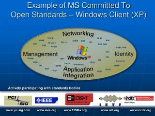 Example of MS Committed To Open Standards � Windows Client (XP)