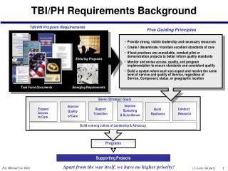 TBI/PH Requirements Background