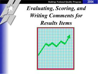 Evaluating, Scoring, and Writing Comments for Results Items