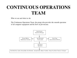 CONTINUOUS OPERATIONS TEAM