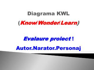 Diagrama KWL ( Know / Wonder / Learn ) Evalaure proiect ! Autor.Narator.Personaj
