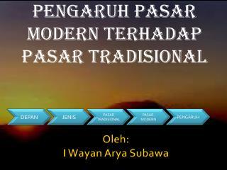 Oleh : I  Wayan Arya Subawa
