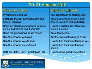 7 Px 21  Haratua  2013