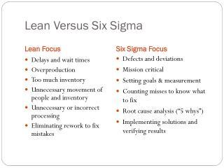 Lean Versus Six Sigma