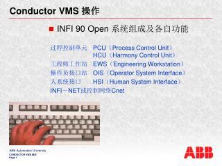 Conductor VMS  操作