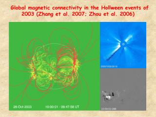 Global magnetic connectivity in the Hollween events of 2003 (Zhang et al. 2007; Zhou et al. 2006)