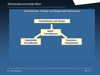 Formationen, Cluster und Regionale Netzwerke