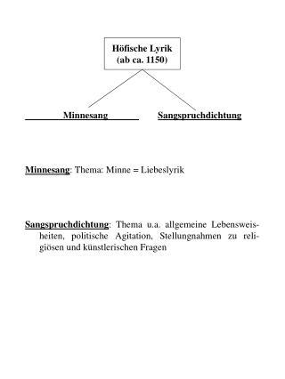 H fische Lyrik ab ca. 1150
