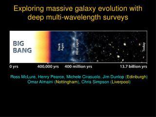 Exploring massive galaxy evolution with  deep multi-wavelength surveys
