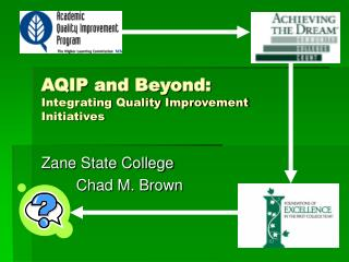 AQIP and Beyond: Integrating Quality Improvement Initiatives