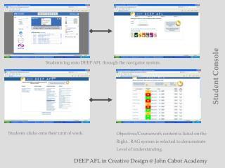 DEEP AFL in Creative Design @ John Cabot Academy