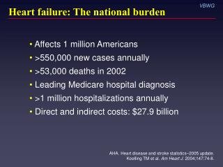 Heart failure: The national burden