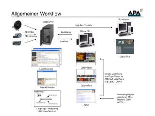Allgemeiner Workflow