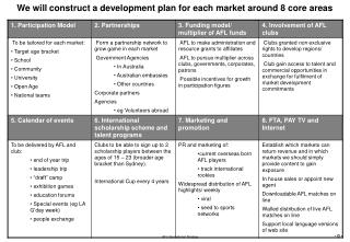 We will construct a development plan for each market around 8 core areas