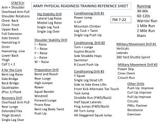 ARMY PHYSICAL READINESS TRAINING REFERENCE SHEET