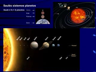 Saulės sistemos planetos